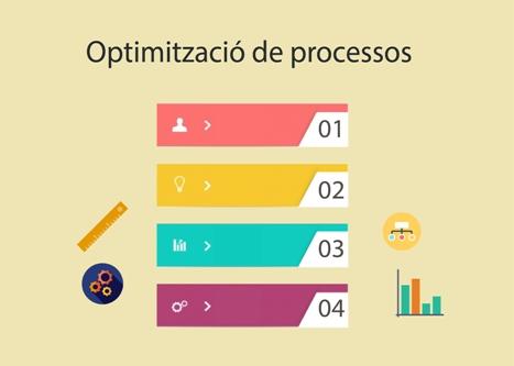 curs-optimitzacio-de-processos-girona-mcempreses